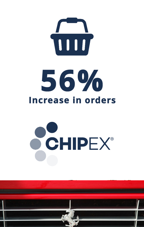 56% Increase in orders for Chipex