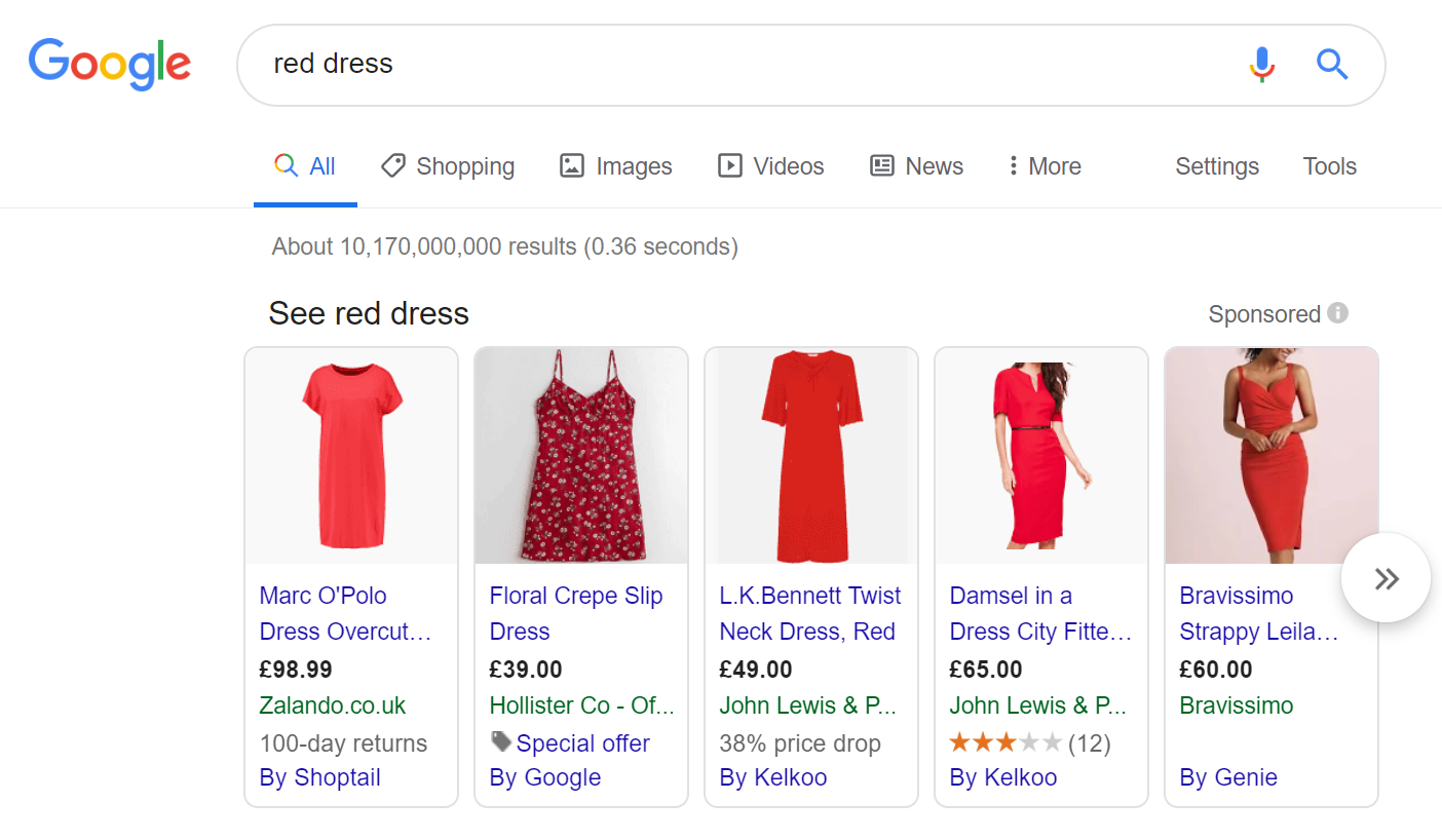 Google Shopping Management in Action